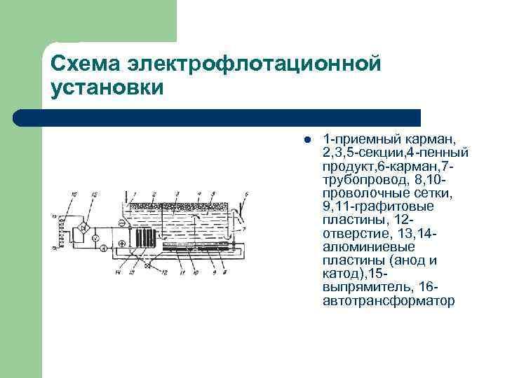 Схема электрофлотационной установки l 1 -приемный карман, 2, 3, 5 -секции, 4 -пенный продукт,