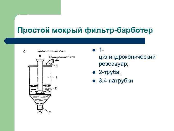 Простой мокрый фильтр-барботер l l l 1 цилиндроконический резервуар, 2 -труба, 3, 4 -патрубки