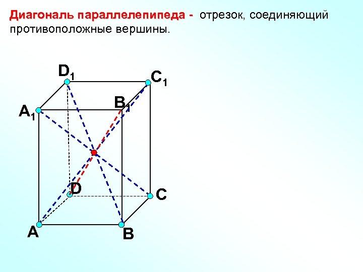 Диагональ параллелепипеда - отрезок, соединяющий противоположные вершины. D 1 С 1 B 1 А