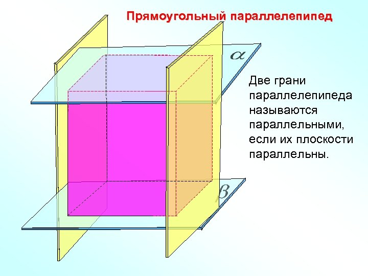 Прямоугольный параллелепипед Две грани параллелепипеда называются параллельными, если их плоскости параллельны.
