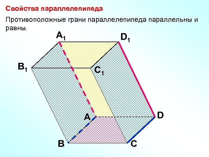 Свойства параллелепипеда Противоположные грани параллелепипеда параллельны и равны. A 1 D 1 B 1