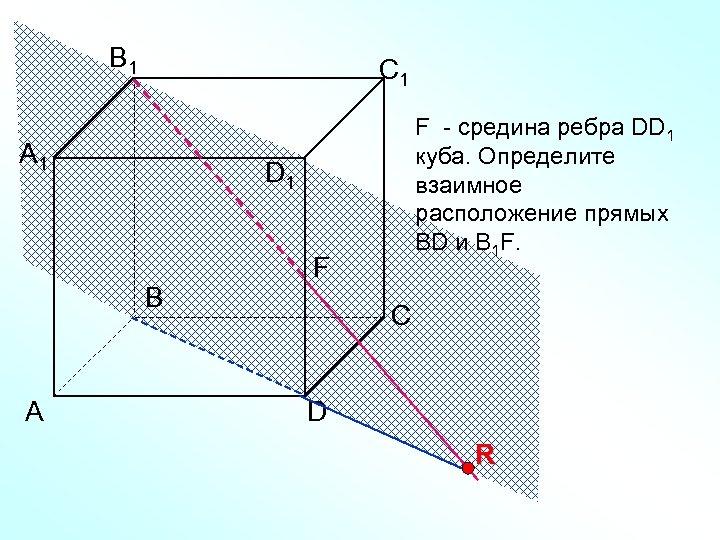 B 1 С 1 А 1 D 1 В А F - средина ребра