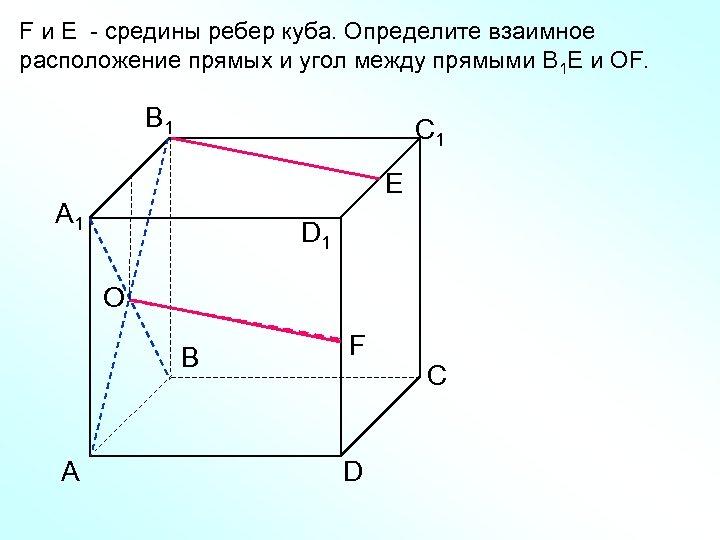 F и E - средины ребер куба. Определите взаимное расположение прямых и угол между