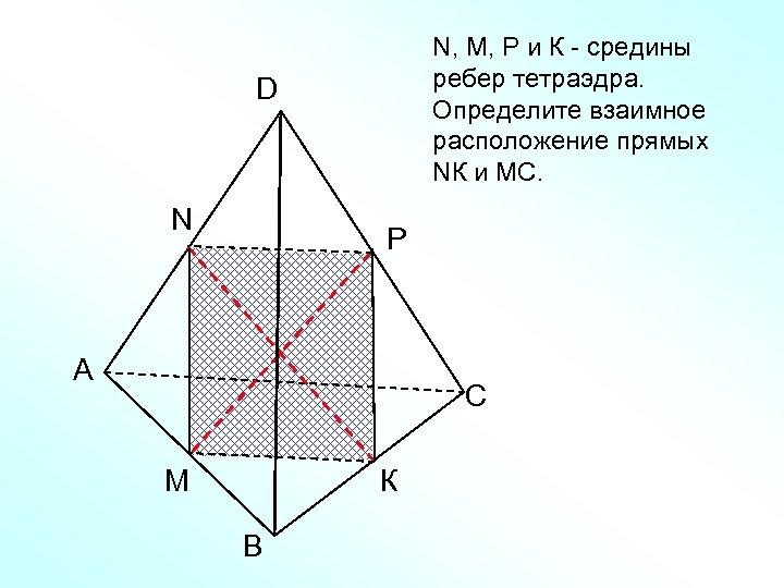 N, M, Р и К - средины ребер тетраэдра. Определите взаимное расположение прямых NК