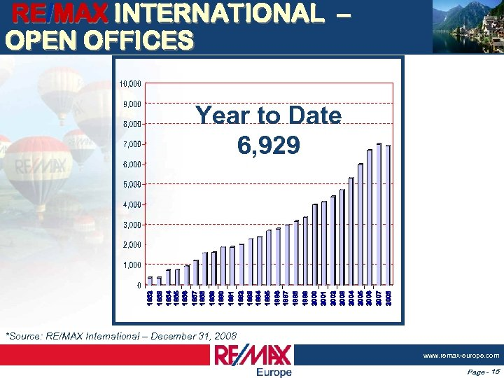 RE/MAX INTERNATIONAL – OPEN OFFICES 2007 2008 2000 2001 2002 2003 2004 2005 2006