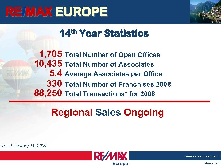 RE/MAX EUROPE 14 th Year Statistics 1, 705 Total Number of Open Offices 10,