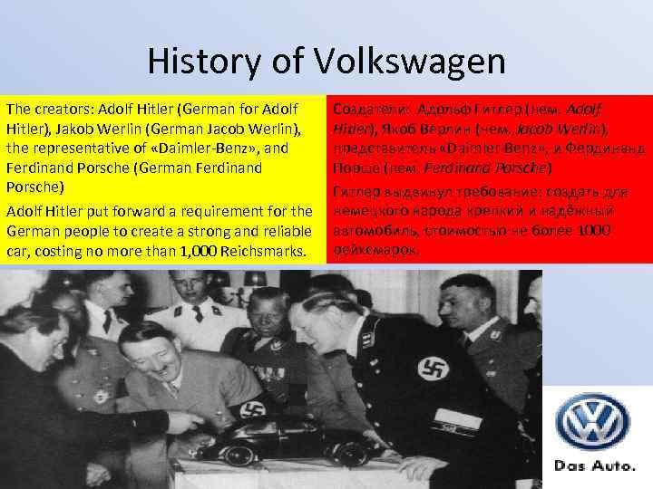 History of Volkswagen The creators: Adolf Hitler (German for Adolf Hitler), Jakob Werlin (German
