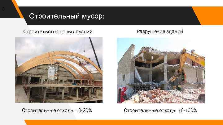 строительные отходы классификация