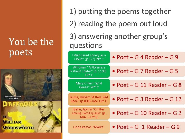 You be the poets 1) putting the poems together 2) reading the poem out