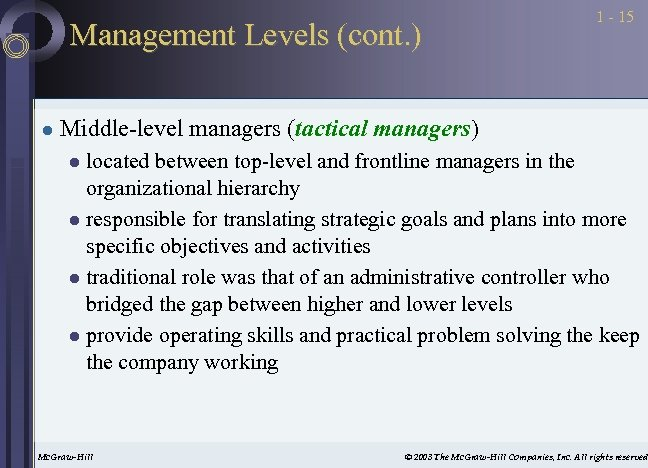 Management Levels (cont. ) l 1 - 15 Middle-level managers (tactical managers) located between