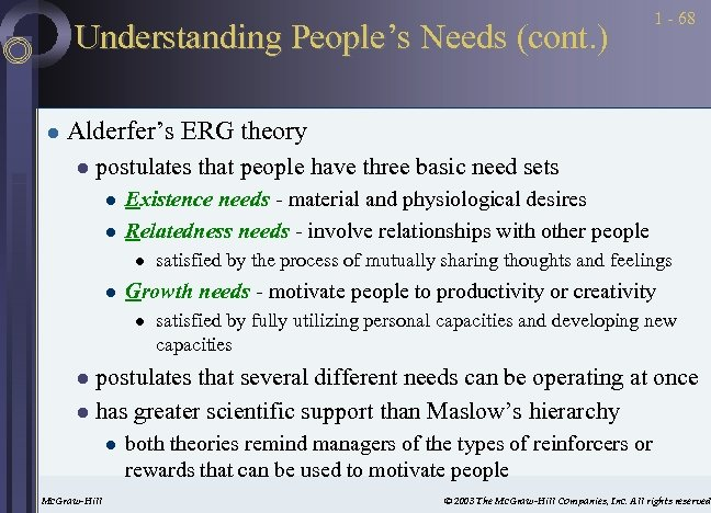 Understanding People's Needs (cont. ) l 1 - 68 Alderfer's ERG theory l postulates