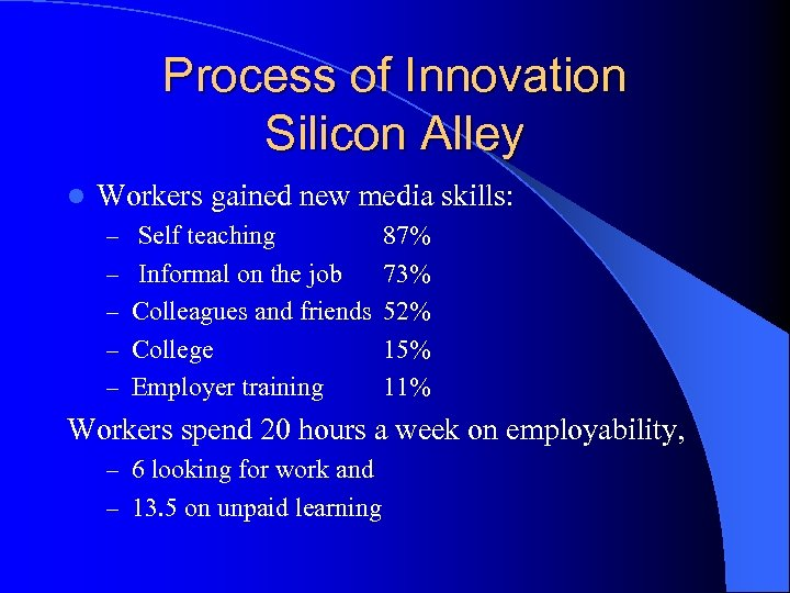 Process of Innovation Silicon Alley l Workers gained new media skills: – Self teaching