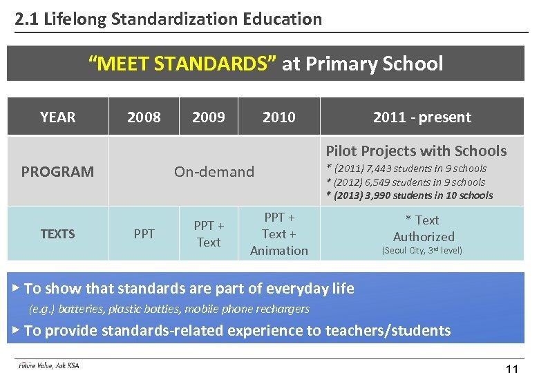 "2. 1 Lifelong Standardization Education ""MEET STANDARDS"" at Primary School YEAR 2008 2009 2010"