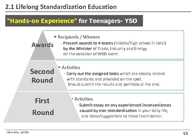 "2. 1 Lifelong Standardization Education ""Hands-on Experience"" for Teenagers- YSO ▶ Recipients / Winners"