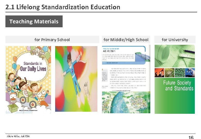 2. 1 Lifelong Standardization Education Teaching Materials for Primary School for Middle/High School for