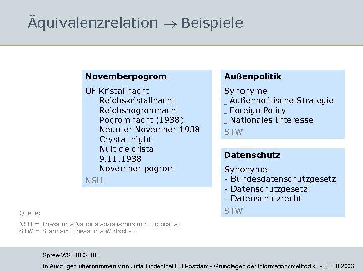 Äquivalenzrelation Beispiele Novemberpogrom Außenpolitik UF Kristallnacht Reichskristallnacht Reichspogromnacht Pogromnacht (1938) Neunter November 1938 Crystal