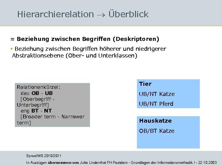 Hierarchierelation Überblick = Beziehung zwischen Begriffen (Deskriptoren) § Beziehung zwischen Begriffen höherer und niedrigerer