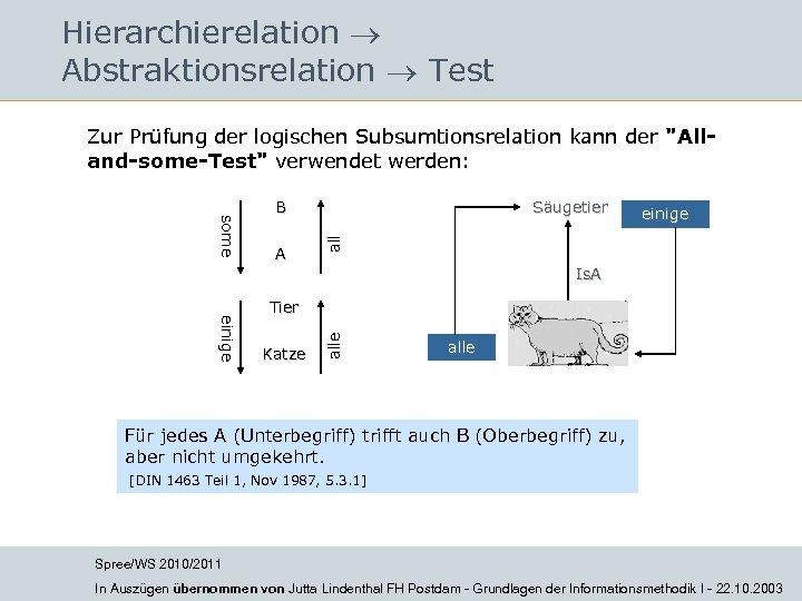 Hierarchierelation Abstraktionsrelation Test Zur Prüfung der logischen Subsumtionsrelation kann der