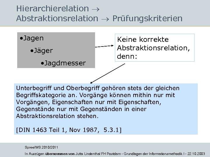 Hierarchierelation Abstraktionsrelation Prüfungskriterien • Jagen • Jäger • Jagdmesser Keine korrekte Abstraktionsrelation, denn: Unterbegriff