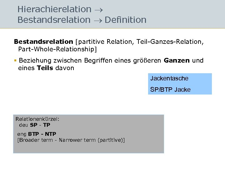 Hierachierelation Bestandsrelation Definition Bestandsrelation [partitive Relation, Teil-Ganzes-Relation, Part-Whole-Relationship] § Beziehung zwischen Begriffen eines größeren