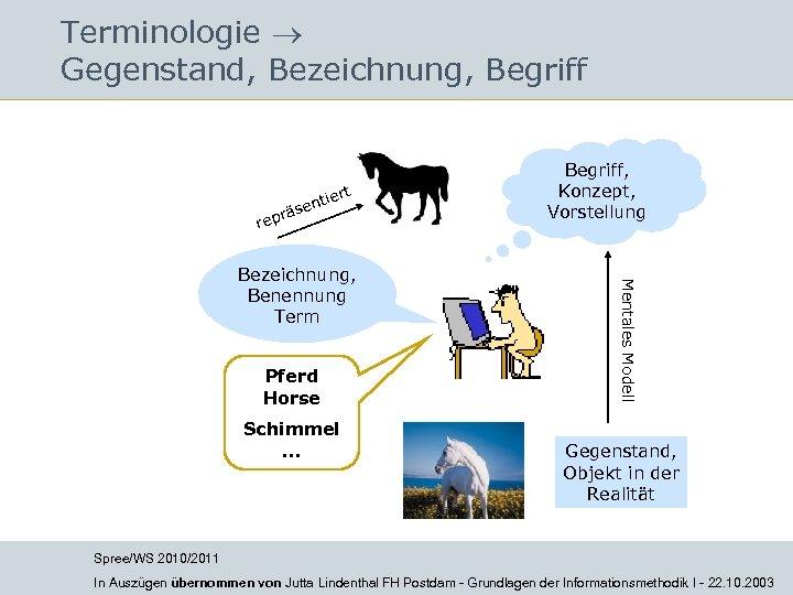 Terminologie Gegenstand, Bezeichnung, Begriff rt tie sen rä rep Pferd Horse Schimmel. . .