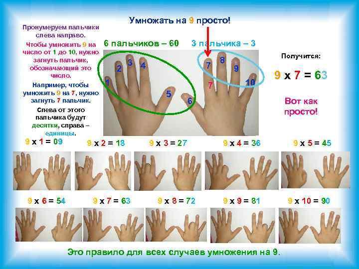 Пронумеруем пальчики слева направо. Чтобы умножить 9 на число от 1 до 10, нужно