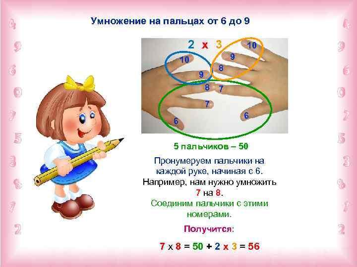Умножение на пальцах от 6 до 9 2 х 3 10 9 10 8