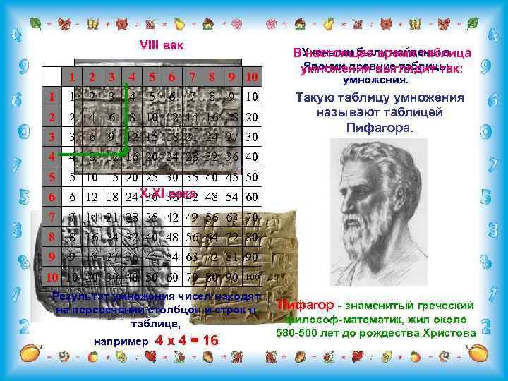 VIII век 1 2 3 4 5 6 7 8 9 10 1 1