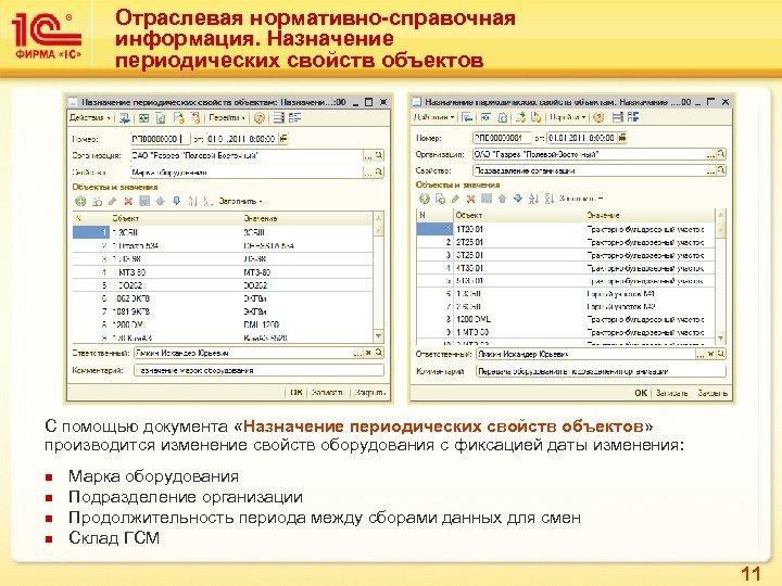 Отраслевая нормативно-справочная информация. Назначение периодических свойств объектов С помощью документа «Назначение периодических свойств объектов»