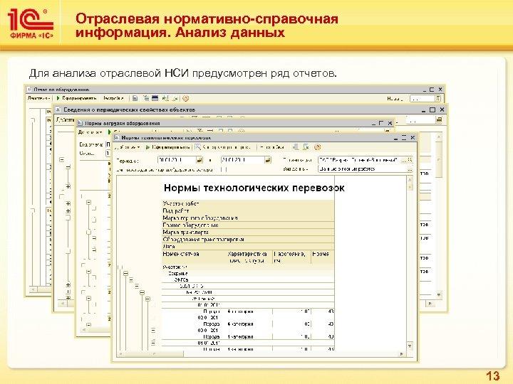 Отраслевая нормативно-справочная информация. Анализ данных Для анализа отраслевой НСИ предусмотрен ряд отчетов. 13