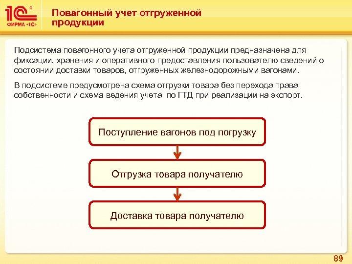 Повагонный учет отгруженной продукции Подсистема повагонного учета отгруженной продукции предназначена для фиксации, хранения и