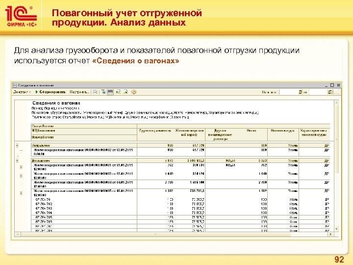 Повагонный учет отгруженной продукции. Анализ данных Для анализа грузооборота и показателей повагонной отгрузки продукции