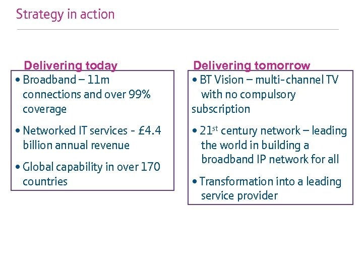 Strategy in action Delivering today • Broadband – 11 m connections and over 99%