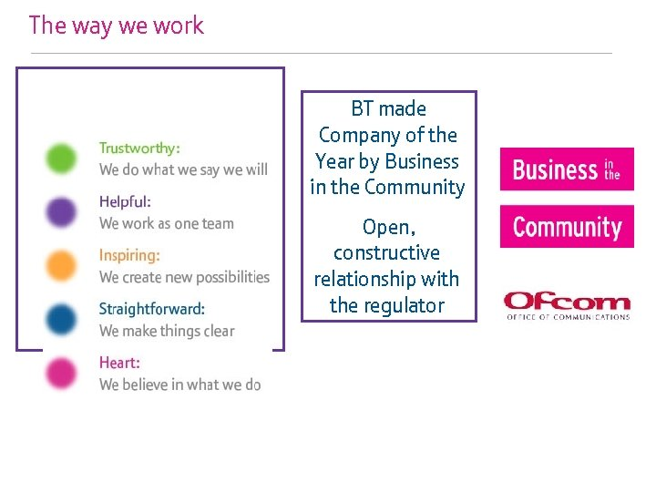 The way we work BT made Company of the Year by Business in the