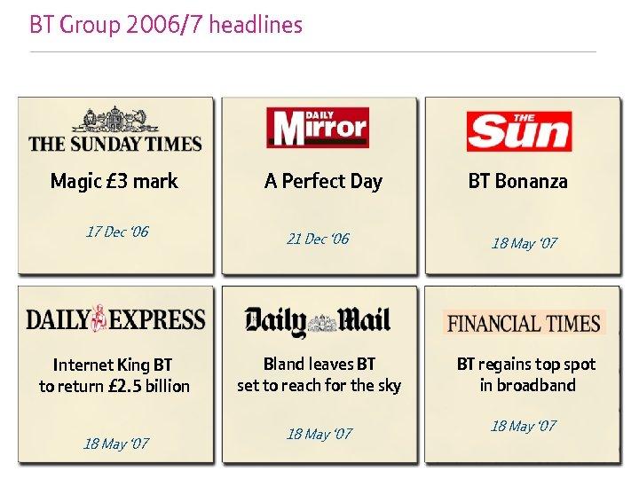 BT Group 2006/7 headlines Magic £ 3 mark A Perfect Day BT Bonanza 17