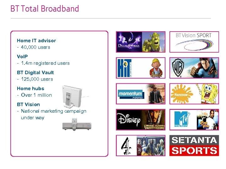 BT Total Broadband Home IT advisor - 40, 000 users Vo. IP - 1.