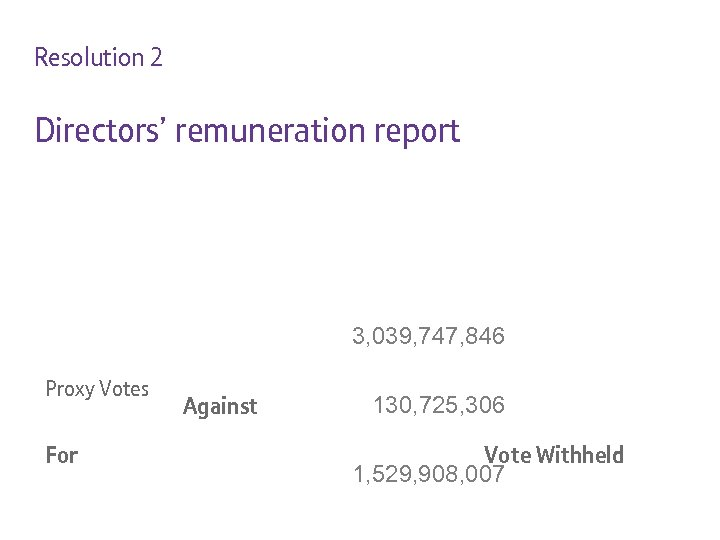Resolution 2 Directors' remuneration report 3, 039, 747, 846 Proxy Votes For Against 130,