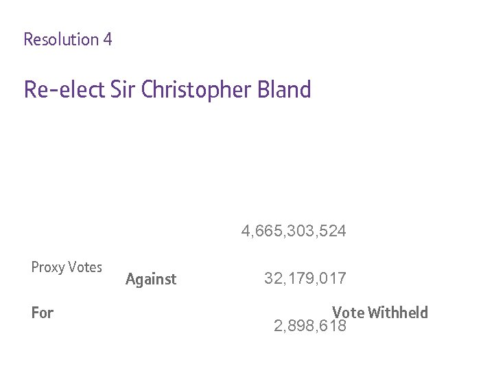 Resolution 4 Re-elect Sir Christopher Bland 4, 665, 303, 524 Proxy Votes For Against