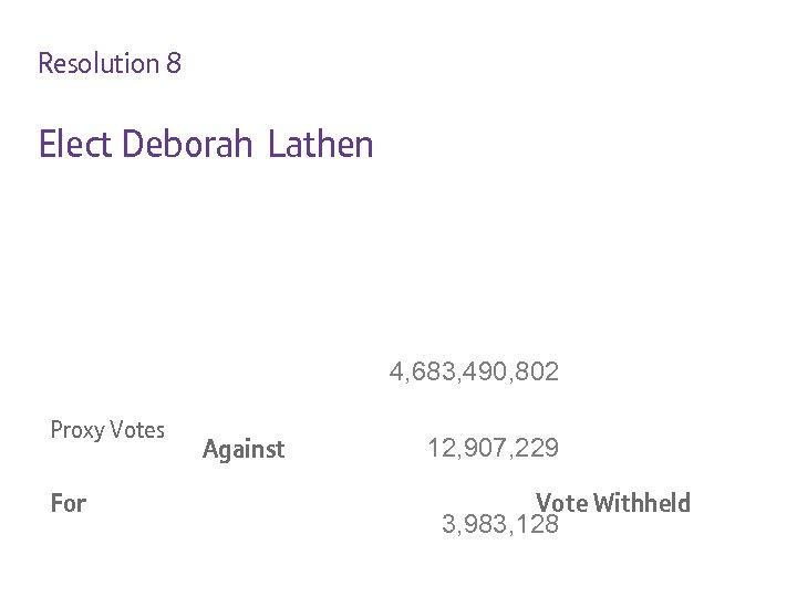 Resolution 8 Elect Deborah Lathen 4, 683, 490, 802 Proxy Votes For Against 12,