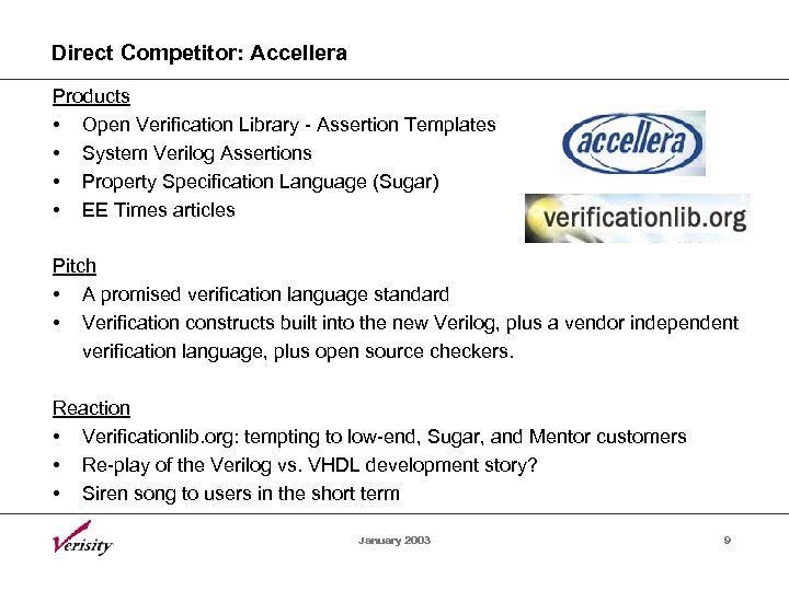 Direct Competitor: Accellera Products • Open Verification Library - Assertion Templates • System Verilog