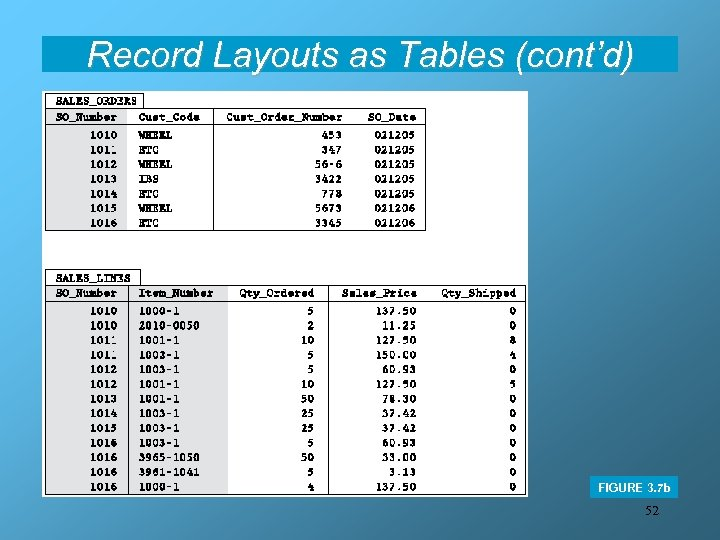 Record Layouts as Tables (cont'd) FIGURE 3. 7 b 52