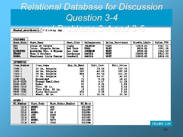 Relational Database for Discussion Question 3 -4 and Problems 3 -4 and 3 -5