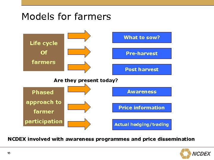 Models for farmers What to sow? Life cycle Of Pre-harvest farmers Post harvest Are
