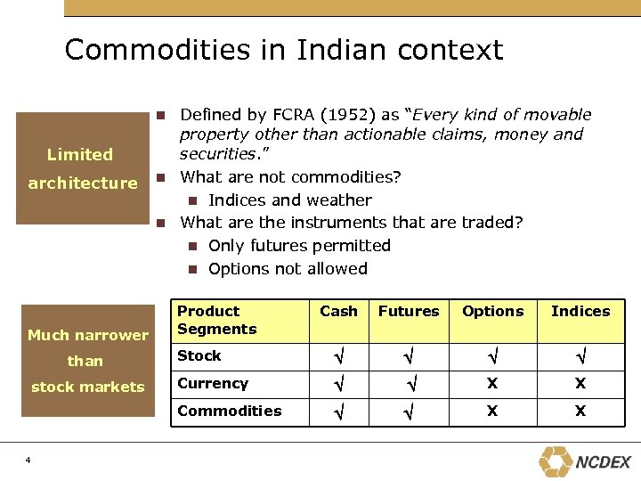 "Commodities in Indian context Defined by FCRA (1952) as ""Every kind of movable property"