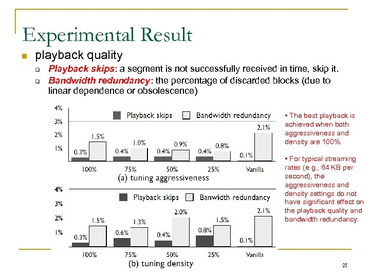 Experimental Result n playback quality q q Playback skips: a segment is not successfully