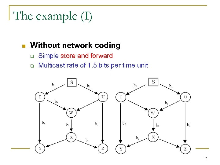 The example (I) n Without network coding q q Simple store and forward Multicast