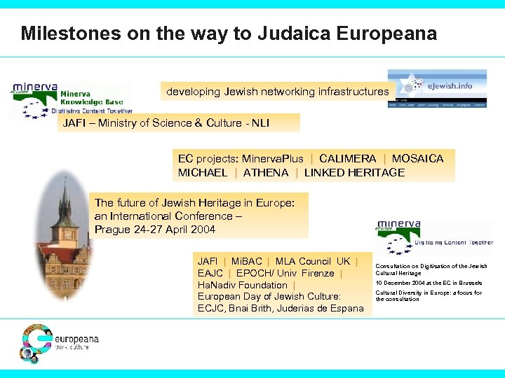 Milestones on the way to Judaica Europeana developing Jewish networking infrastructures JAFI – Ministry