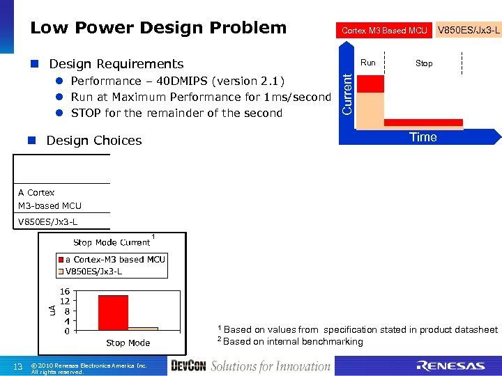 Low Power Design Problem Cortex M 3 Based MCU n Design Requirements l Performance
