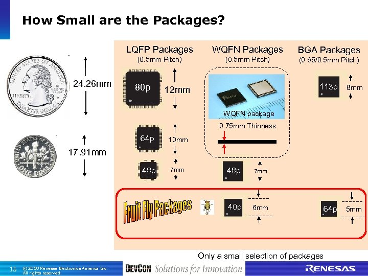 How Small are the Packages? LQFP Packages BGA Packages (0. 5 mm Pitch) 24.