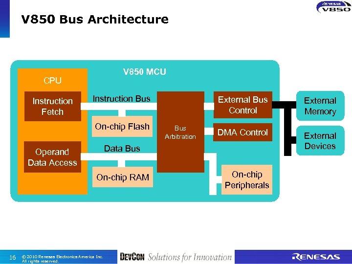 V 850 Bus Architecture V 850 MCU CPU Instruction Fetch Instruction Bus On-chip Flash